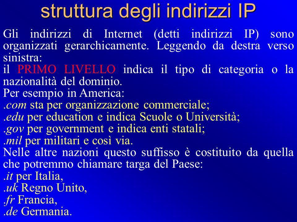 struttura degli indirizzi IP Gli indirizzi di Internet (detti indirizzi IP) sono organizzati gerarchicamente. Leggendo da destra verso sinistra: il PR