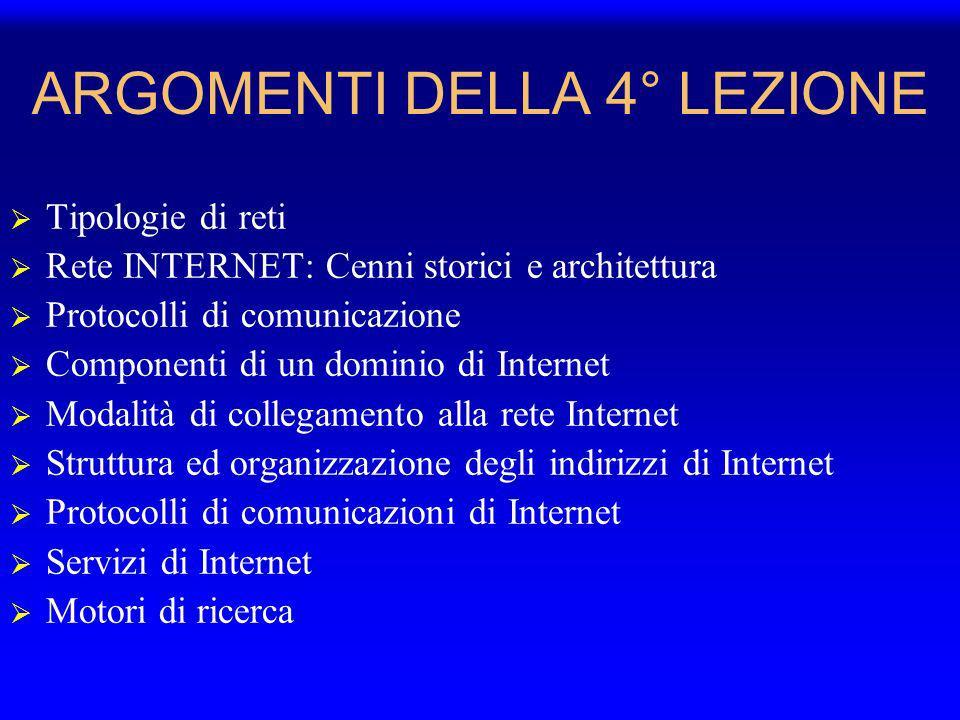 ARGOMENTI DELLA 4° LEZIONE Tipologie di reti Rete INTERNET: Cenni storici e architettura Protocolli di comunicazione Componenti di un dominio di Inter
