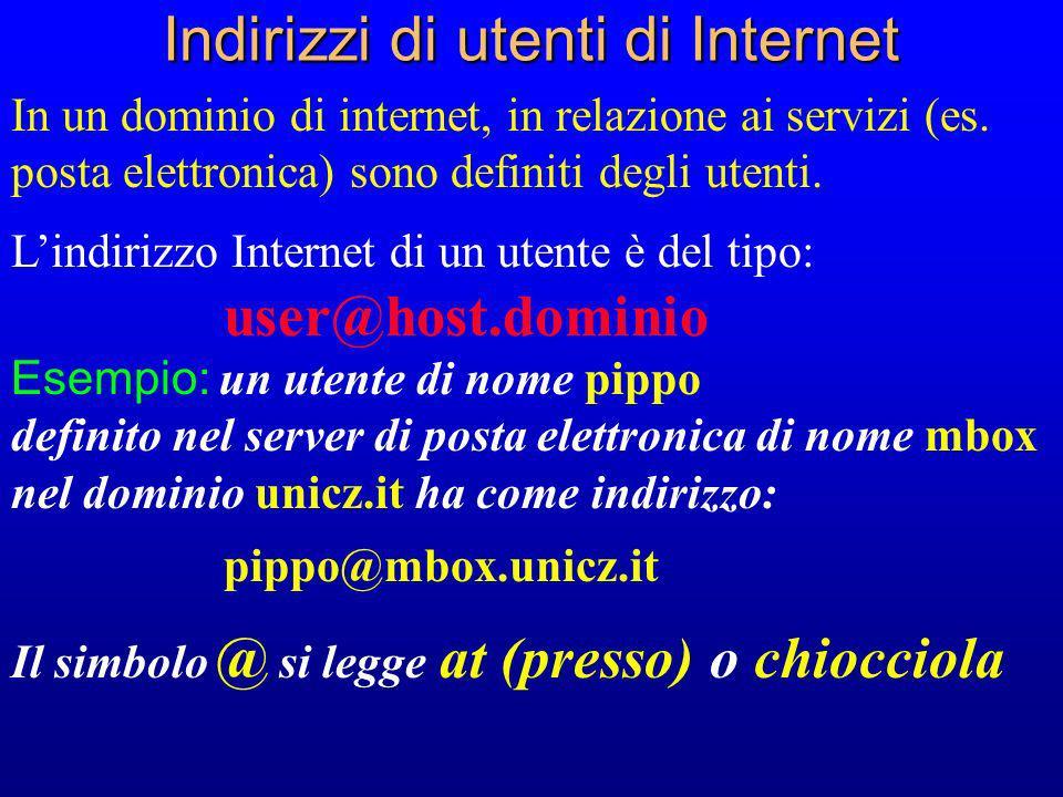Indirizzi di utenti di Internet In un dominio di internet, in relazione ai servizi (es. posta elettronica) sono definiti degli utenti. Lindirizzo Inte