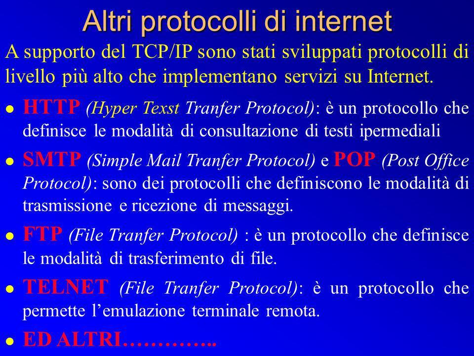 l HTTP (Hyper Texst Tranfer Protocol): è un protocollo che definisce le modalità di consultazione di testi ipermediali l SMTP (Simple Mail Tranfer Pro