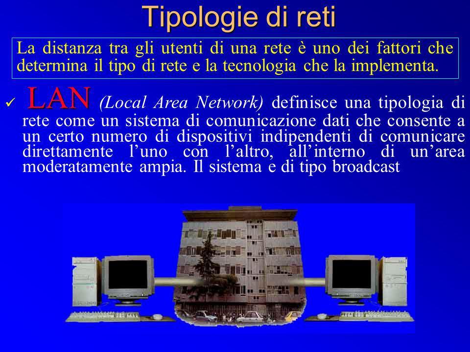 TCP (Trasmission Control Protocol), ha il compito di prendere i dati e dividerli in blocchi (pacchetti).
