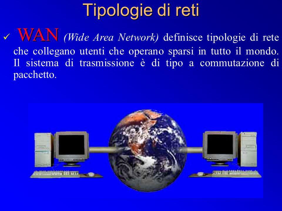 Tipologie di reti WAN WAN (Wide Area Network) definisce tipologie di rete che collegano utenti che operano sparsi in tutto il mondo. Il sistema di tra