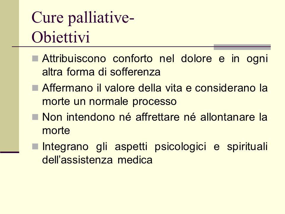 Cure palliative- Obiettivi Attribuiscono conforto nel dolore e in ogni altra forma di sofferenza Affermano il valore della vita e considerano la morte