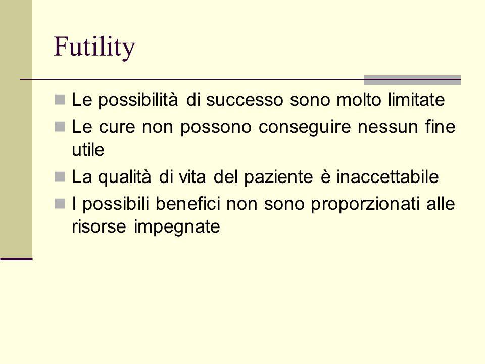 Futility Le possibilità di successo sono molto limitate Le cure non possono conseguire nessun fine utile La qualità di vita del paziente è inaccettabi