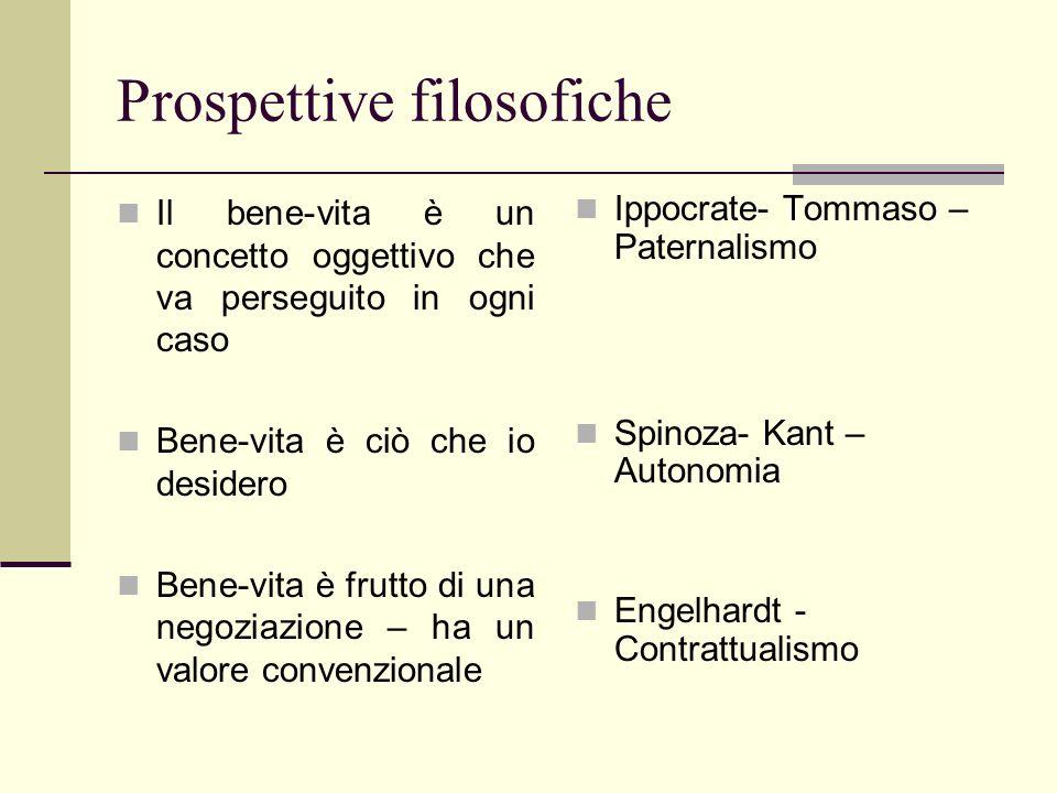 Prospettive filosofiche Il bene-vita è un concetto oggettivo che va perseguito in ogni caso Bene-vita è ciò che io desidero Bene-vita è frutto di una