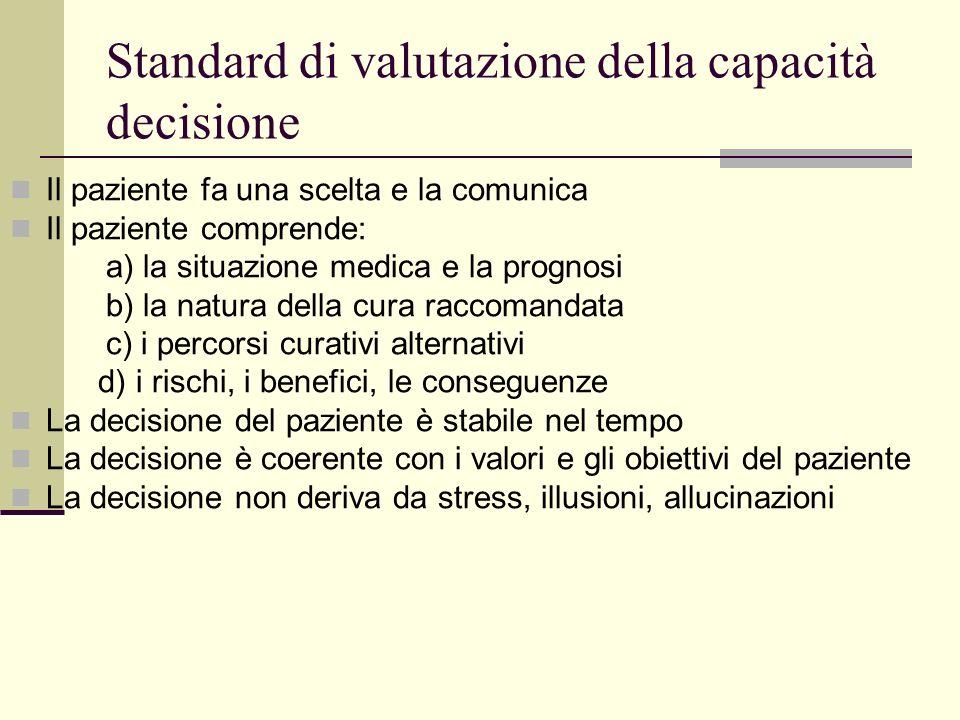 Standard di valutazione della capacità decisione Il paziente fa una scelta e la comunica Il paziente comprende: a) la situazione medica e la prognosi