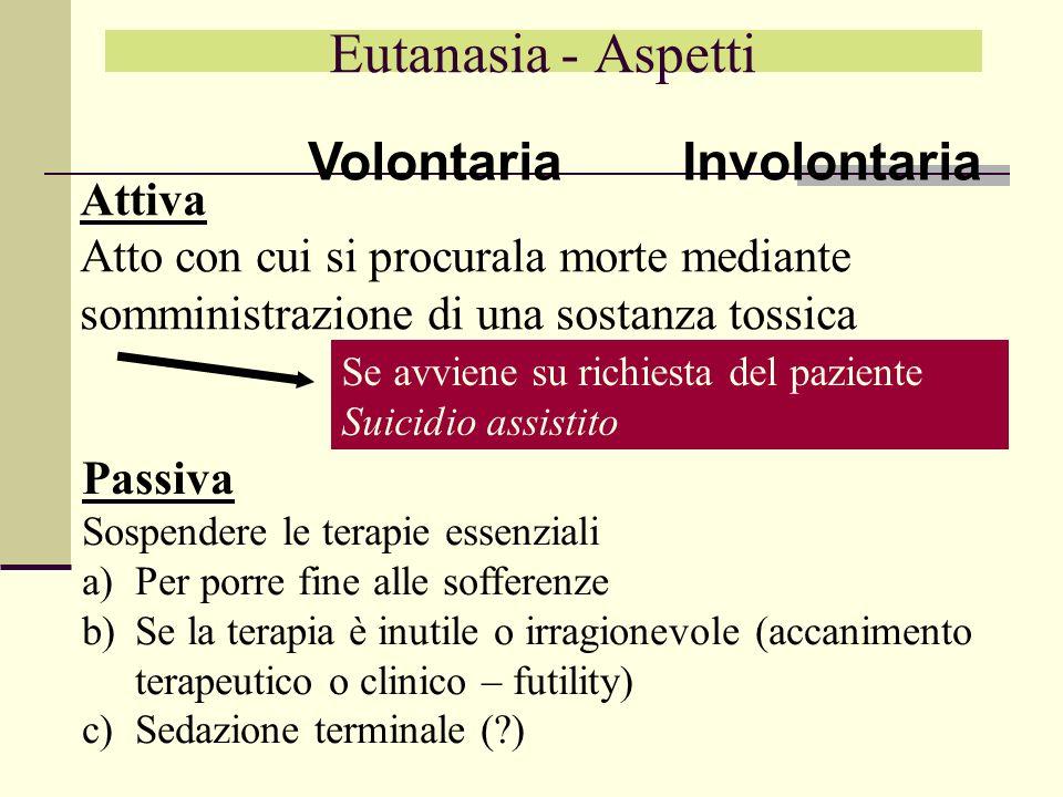 Eutanasia - Aspetti Attiva Atto con cui si procurala morte mediante somministrazione di una sostanza tossica Passiva Sospendere le terapie essenziali
