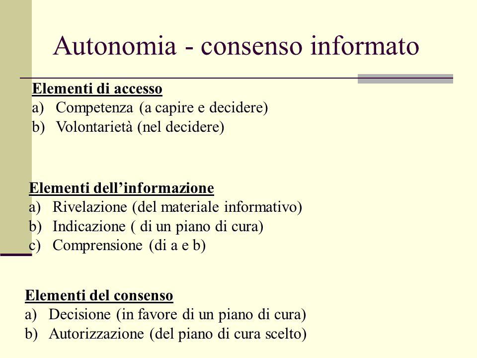 Autonomia - consenso informato Elementi di accesso a)Competenza (a capire e decidere) b)Volontarietà (nel decidere) Elementi del consenso a)Decisione