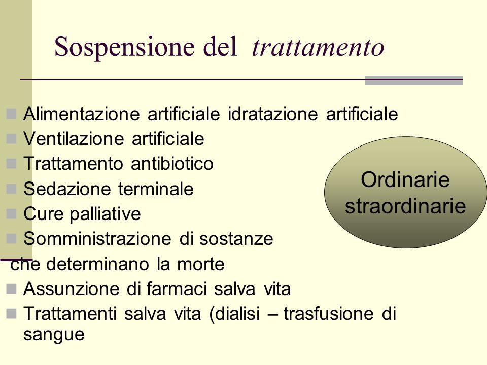 Sospensione del trattamento Alimentazione artificiale idratazione artificiale Ventilazione artificiale Trattamento antibiotico Sedazione terminale Cur