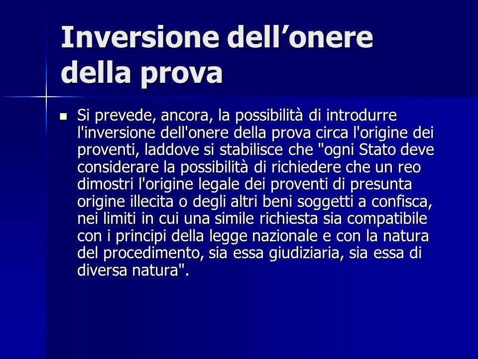 CONFISCA Allart.