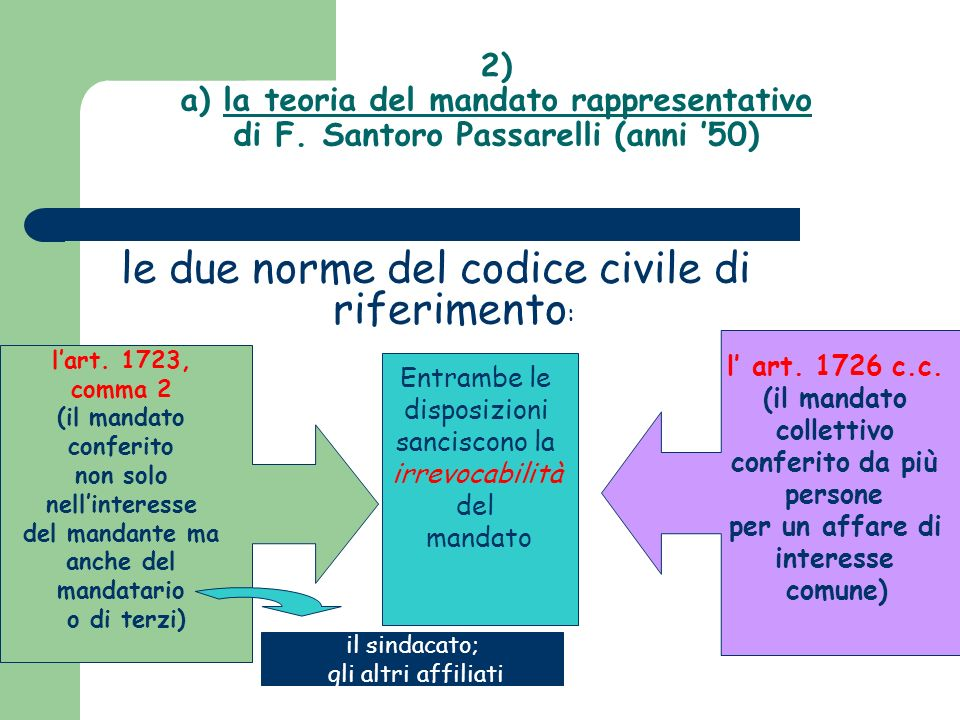 2) a) la teoria del mandato rappresentativo di F. Santoro Passarelli (anni 50) le due norme del codice civile di riferimento : lart. 1723, comma 2 (il