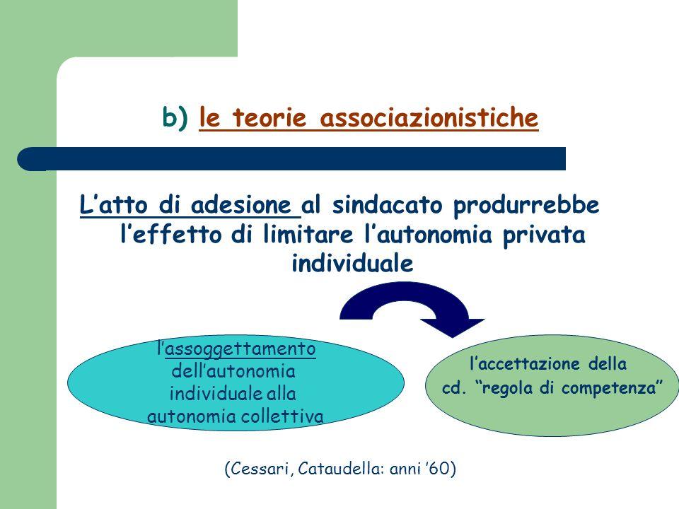b) le teorie associazionistiche Latto di adesione al sindacato produrrebbe leffetto di limitare lautonomia privata individuale (Cessari, Cataudella: a