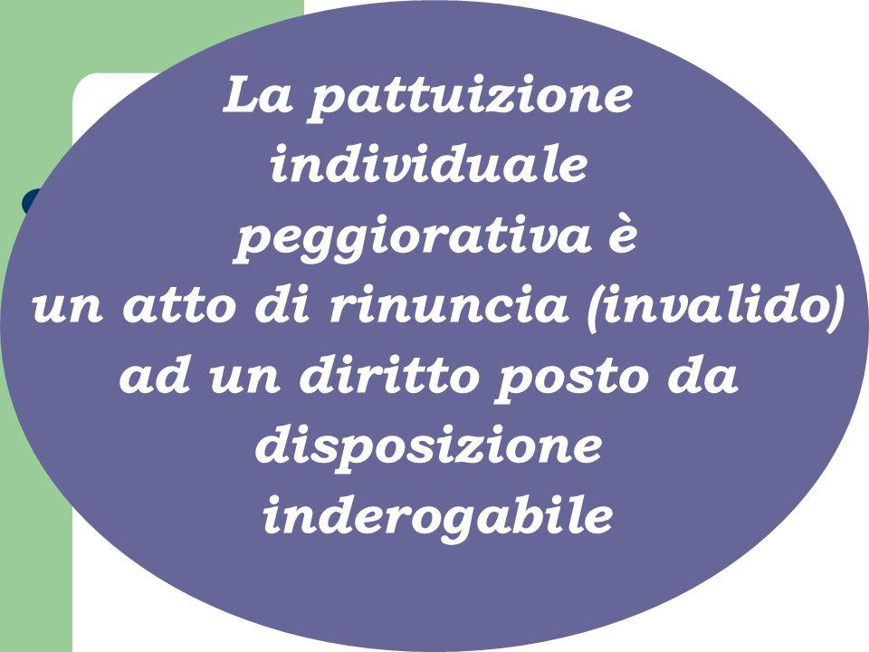 La pattuizione individuale peggiorativa è un atto di rinuncia (invalido) ad un diritto posto da disposizione inderogabile