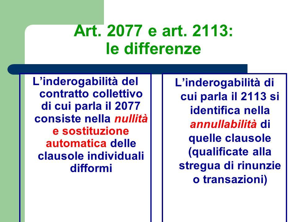 Art. 2077 e art. 2113: le differenze Linderogabilità del contratto collettivo di cui parla il 2077 consiste nella nullità e sostituzione automatica de