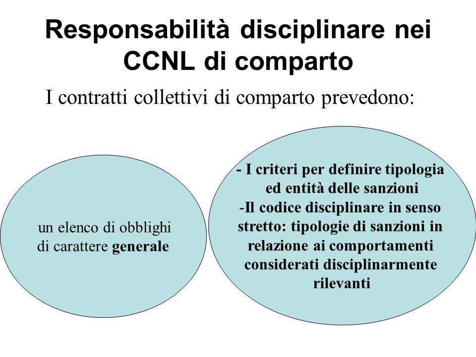 Responsabilità disciplinare nei CCNL di comparto I contratti collettivi di comparto prevedono: un elenco di obblighi di carattere generale - I criteri