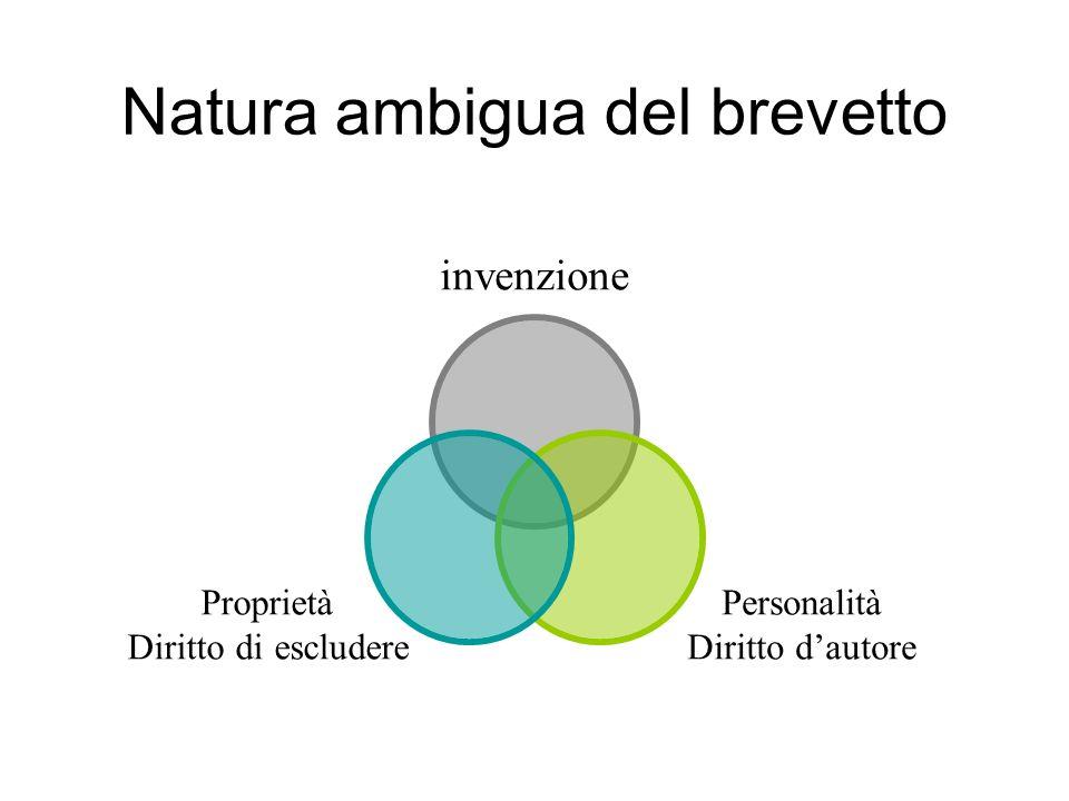 Natura ambigua del brevetto invenzione Personalità Diritto dautore Proprietà Diritto di escludere