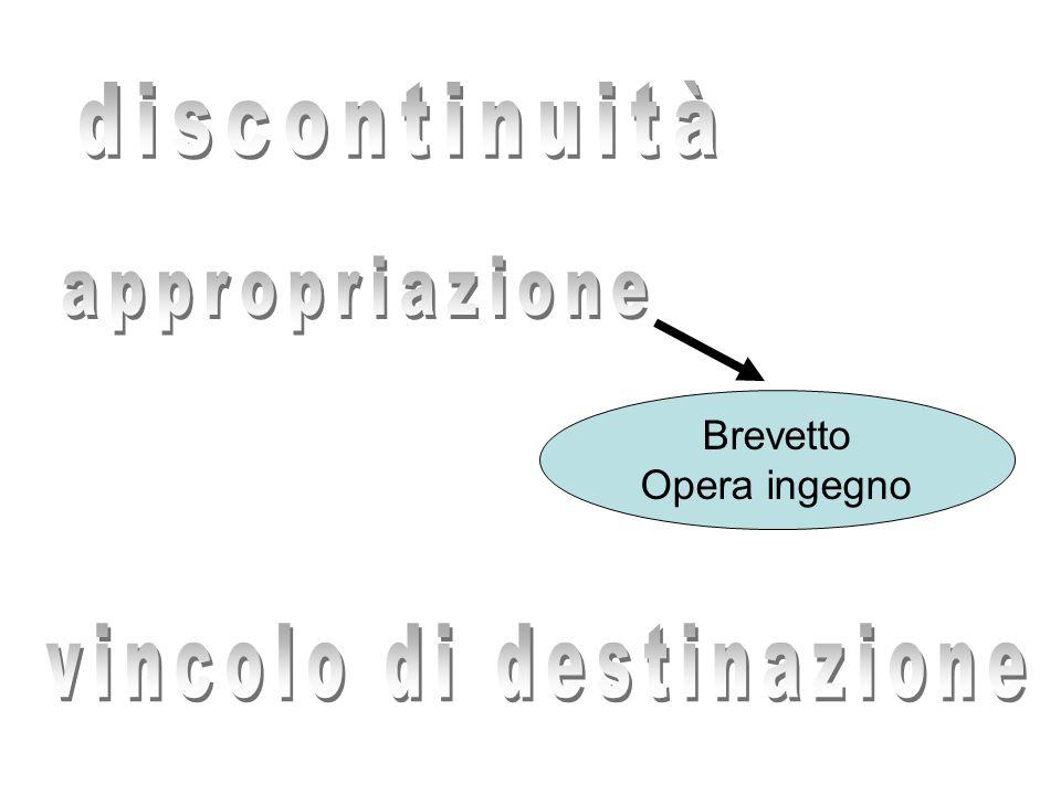 Brevetto Opera ingegno