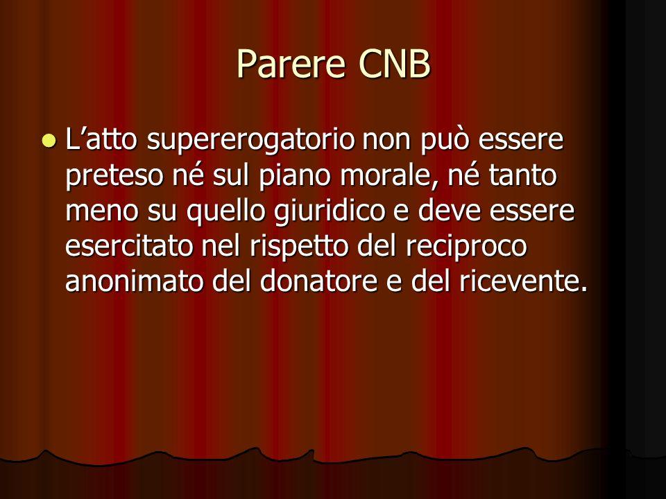 Parere CNB Latto supererogatorio non può essere preteso né sul piano morale, né tanto meno su quello giuridico e deve essere esercitato nel rispetto del reciproco anonimato del donatore e del ricevente.