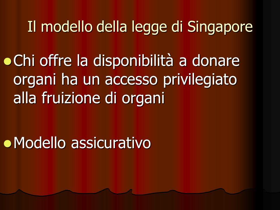Il modello della legge di Singapore Chi offre la disponibilità a donare organi ha un accesso privilegiato alla fruizione di organi Chi offre la disponibilità a donare organi ha un accesso privilegiato alla fruizione di organi Modello assicurativo Modello assicurativo