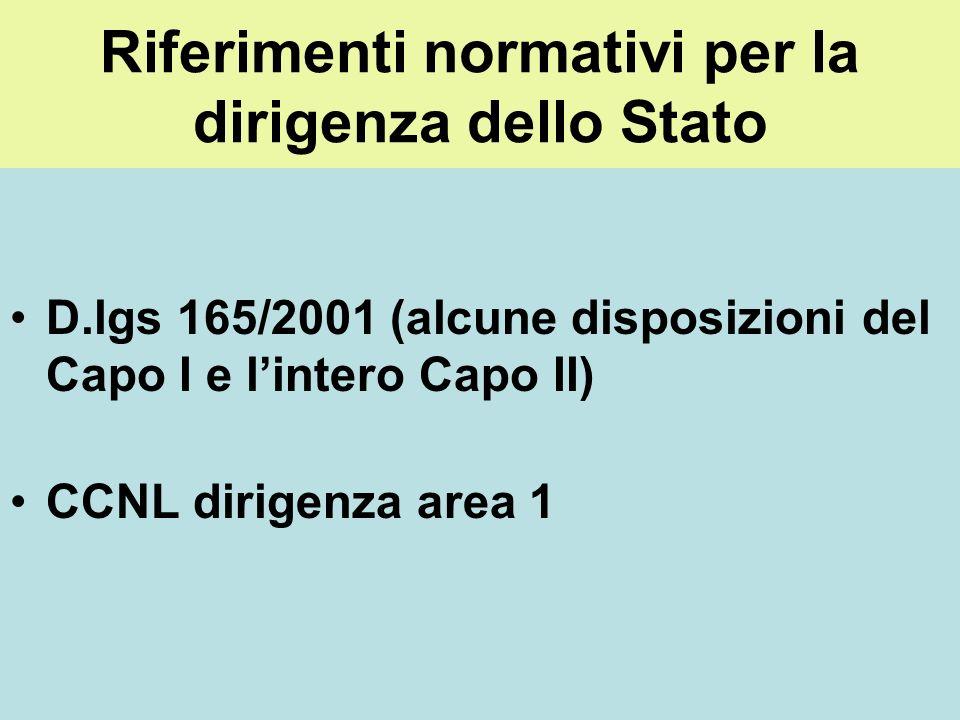 Riferimenti normativi per la dirigenza dello Stato D.lgs 165/2001 (alcune disposizioni del Capo I e lintero Capo II) CCNL dirigenza area 1
