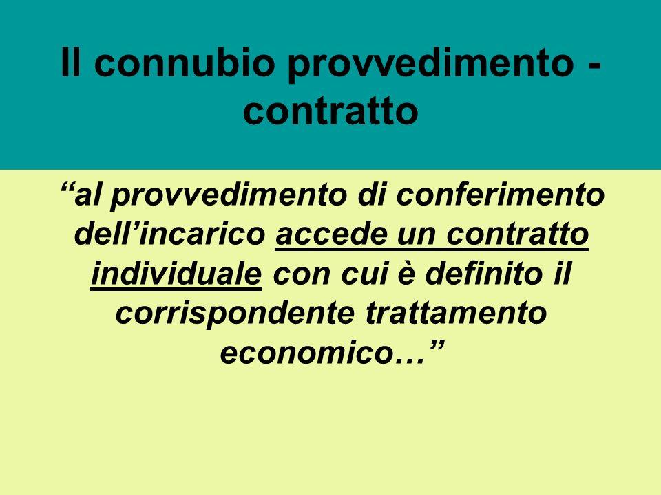 I criteri per il conferimento degli incarichi (segue) 3) Gli incarichi dirigenziali possono essere revocati esclusivamente nei casi e con le modalità di cui all articolo 21, comma 1, secondo periodo (vedi dopo).