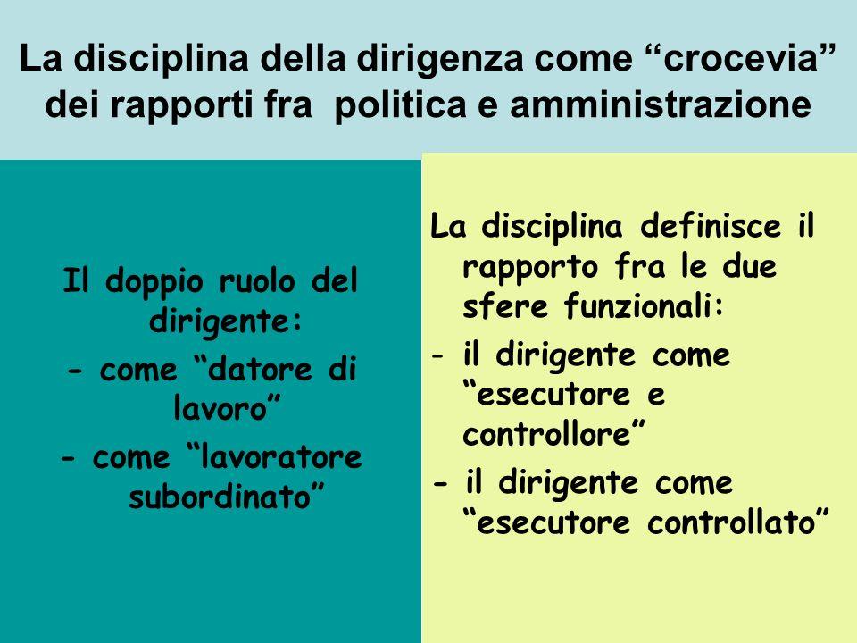 I dirigenti pubblici e la loro genesi Il provvedimento istitutivo è il d.p.r.