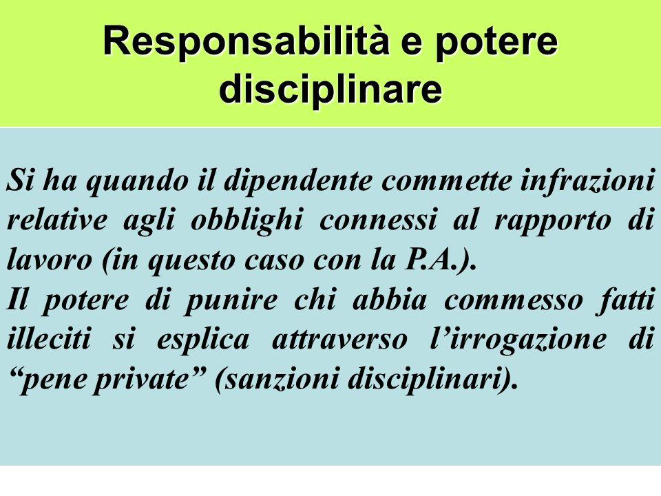 Responsabilità e potere disciplinare Si ha quando il dipendente commette infrazioni relative agli obblighi connessi al rapporto di lavoro (in questo caso con la P.A.).