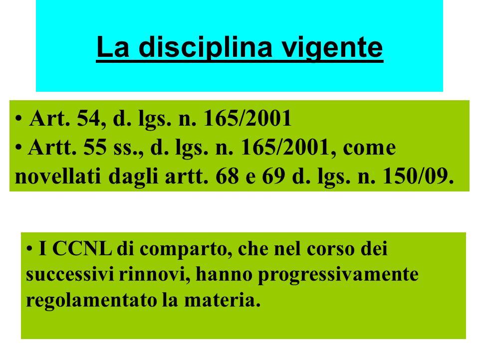 La disciplina vigente Art. 54, d. lgs. n. 165/2001 Artt. 55 ss., d. lgs. n. 165/2001, come novellati dagli artt. 68 e 69 d. lgs. n. 150/09. I CCNL di