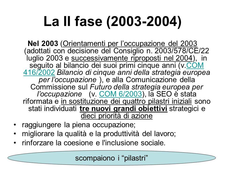 La II fase (2003-2004) Nel 2003 (Orientamenti per loccupazione del 2003 (adottati con decisione del Consiglio n.