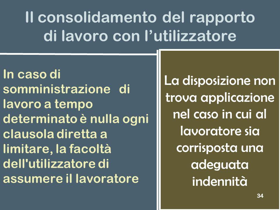 Il consolidamento del rapporto di lavoro con lutilizzatore In caso di somministrazione di lavoro a tempo determinato è nulla ogni clausola diretta a l