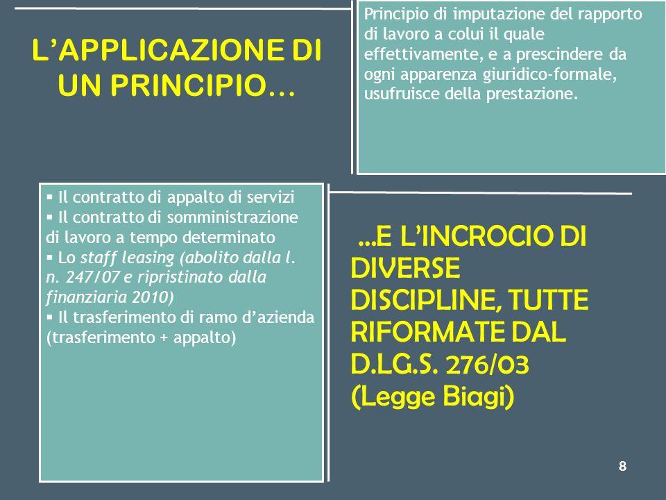 8 LAPPLICAZIONE DI UN PRINCIPIO… …E LINCROCIO DI DIVERSE DISCIPLINE, TUTTE RIFORMATE DAL D.LG.S. 276/03 (Legge Biagi) Principio di imputazione del rap
