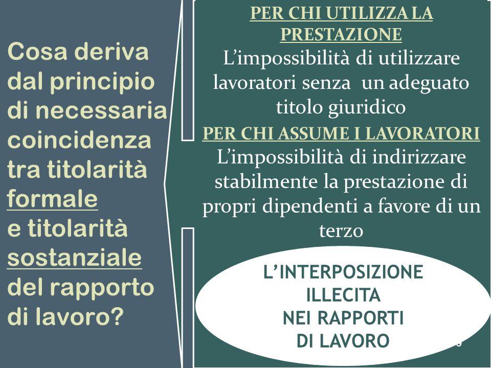 La disciplina normativa dellinterposizione nei rapporti di lavoro 1960 1997 2003 L.