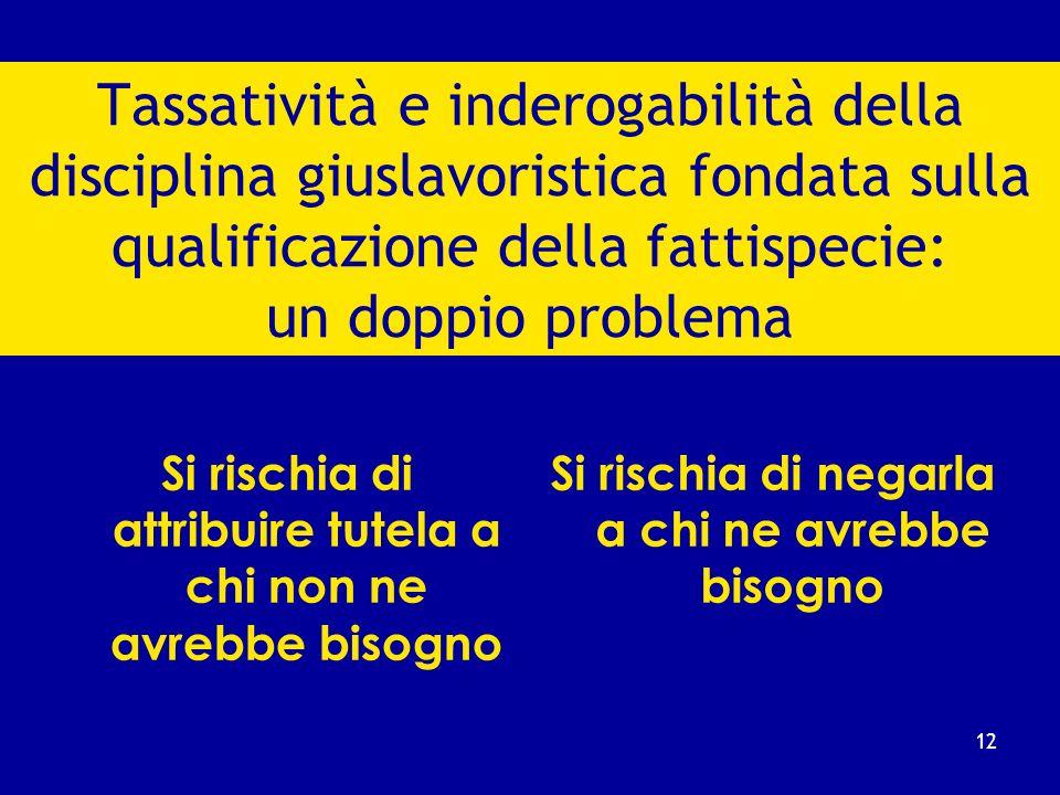 La assoluta inscindibilità del binomio fattispecie/effetti La legislazione del lavoro Lapplicazione ai rapporti di lavoro La qualificazione giuridica