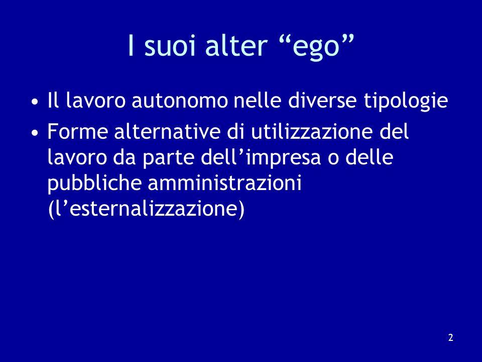 I suoi alter ego Il lavoro autonomo nelle diverse tipologie Forme alternative di utilizzazione del lavoro da parte dellimpresa o delle pubbliche amministrazioni (lesternalizzazione) 2