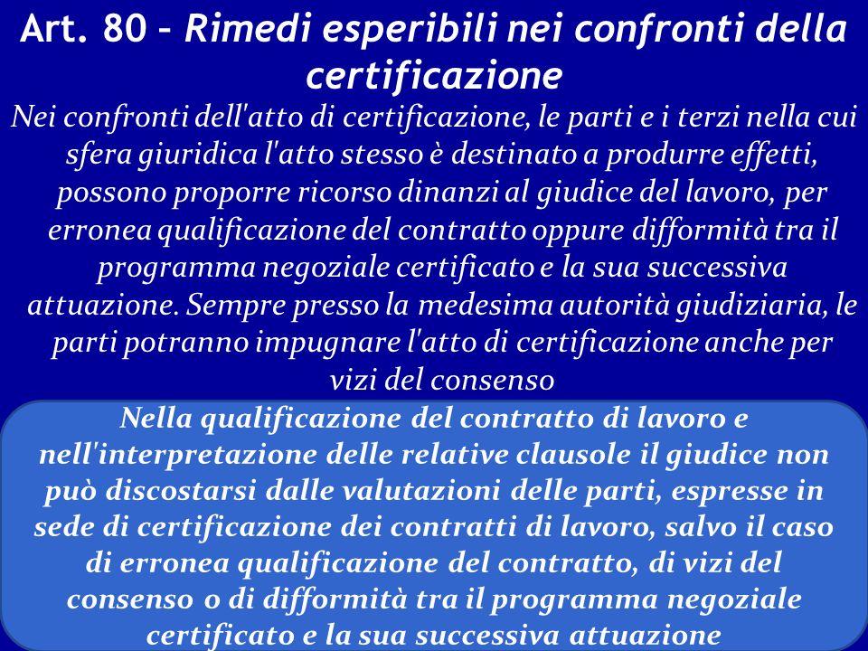La certificazione amministrativa del contratto di lavoro e i limiti costituzionali Art. 79 :Gli effetti dellaccertamento dellorgano preposto alla cert