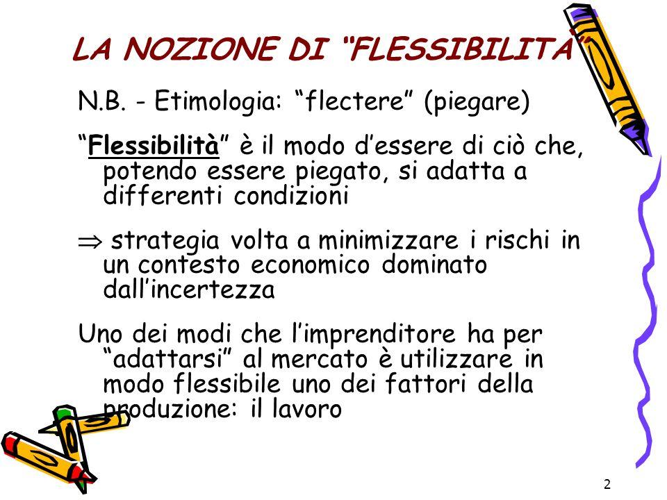 2 LA NOZIONE DI FLESSIBILITÀ N.B. - Etimologia: flectere (piegare) Flessibilità è il modo dessere di ciò che, potendo essere piegato, si adatta a diff