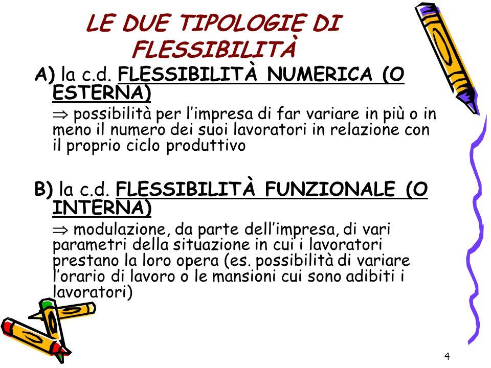 4 LE DUE TIPOLOGIE DI FLESSIBILITÀ A) la c.d. FLESSIBILITÀ NUMERICA (O ESTERNA) possibilità per limpresa di far variare in più o in meno il numero dei