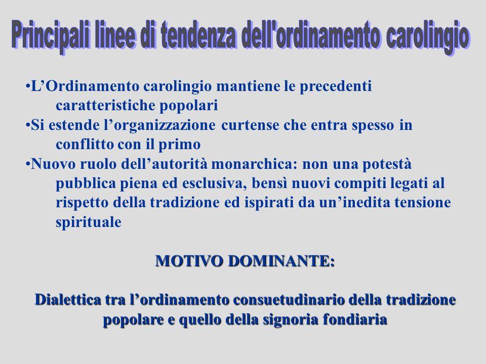 LOrdinamento carolingio mantiene le precedenti caratteristiche popolari Si estende lorganizzazione curtense che entra spesso in conflitto con il primo