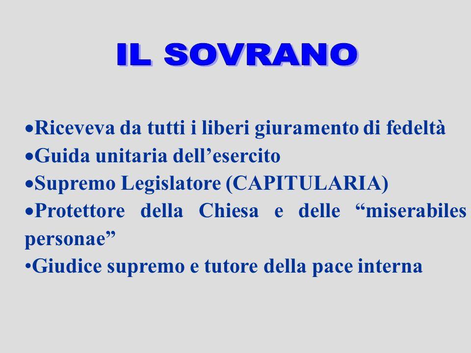 Riceveva da tutti i liberi giuramento di fedeltà Guida unitaria dellesercito Supremo Legislatore (CAPITULARIA) Protettore della Chiesa e delle miserab