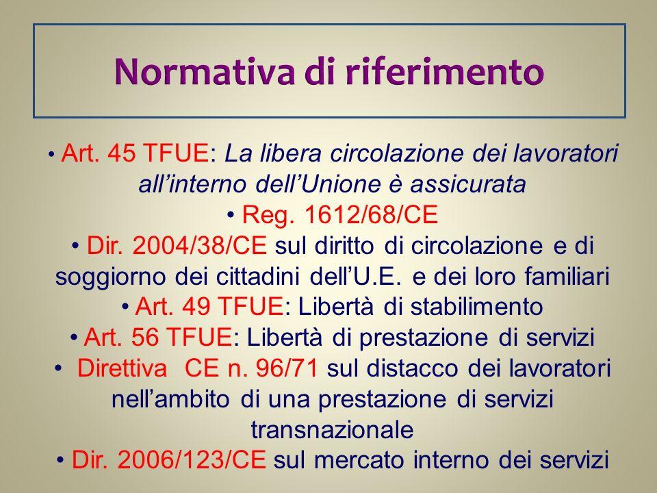 Normativa di riferimento Art. 45 TFUE: La libera circolazione dei lavoratori allinterno dellUnione è assicurata Reg. 1612/68/CE Dir. 2004/38/CE sul di