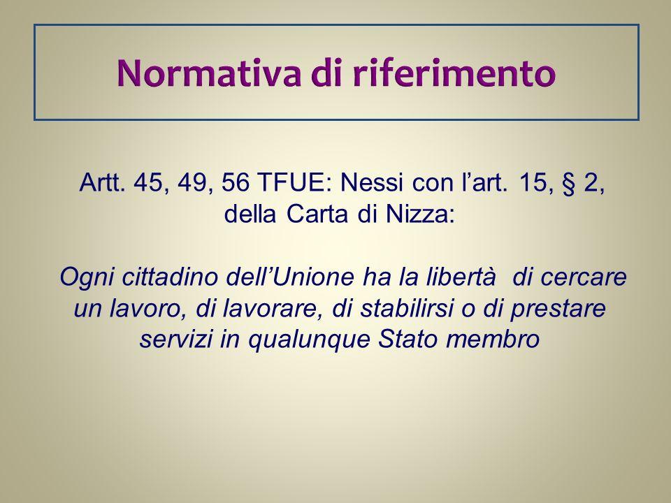 Normativa di riferimento Artt. 45, 49, 56 TFUE: Nessi con lart. 15, § 2, della Carta di Nizza: Ogni cittadino dellUnione ha la libertà di cercare un l