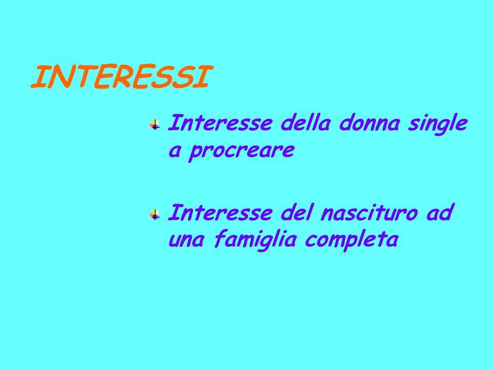 INTERESSI Interesse della donna single a procreare Interesse del nascituro ad una famiglia completa