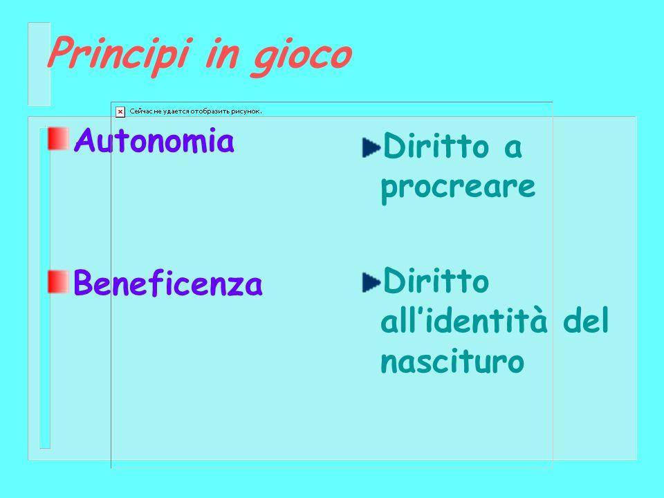 Principi in gioco Autonomia Beneficenza Diritto a procreare Diritto allidentità del nascituro