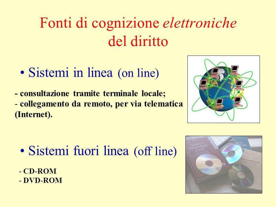 Fonti di cognizione elettroniche del diritto Sistemi in linea (on line) Sistemi fuori linea (off line) - consultazione tramite terminale locale; - col