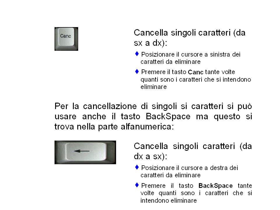 Scrivere con Word Shift Caps lock AltGr Invio Barra spaziatrice BackSpace Canc Tab