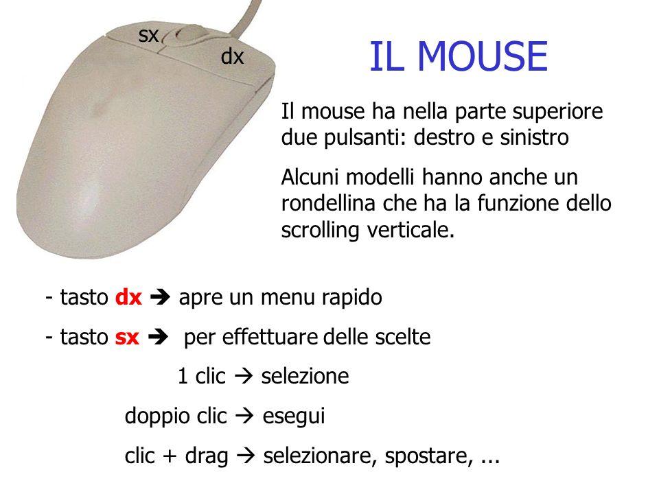 IL MOUSE sx dx Il mouse ha nella parte superiore due pulsanti: destro e sinistro Alcuni modelli hanno anche un rondellina che ha la funzione dello scr