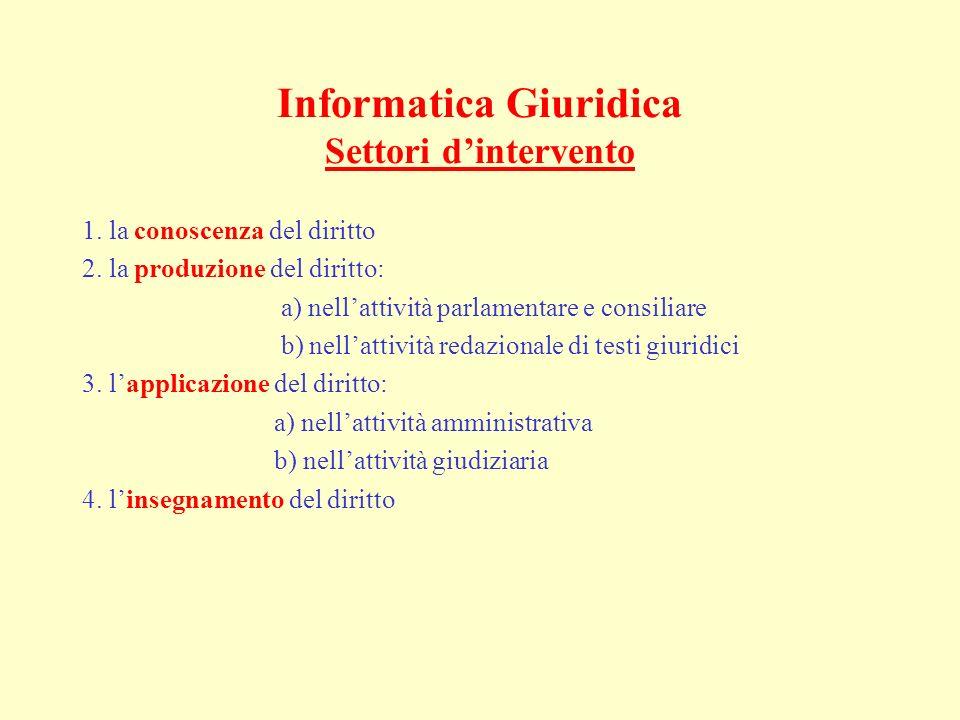 Informatica Giuridica Settori dintervento 1. la conoscenza del diritto 2.