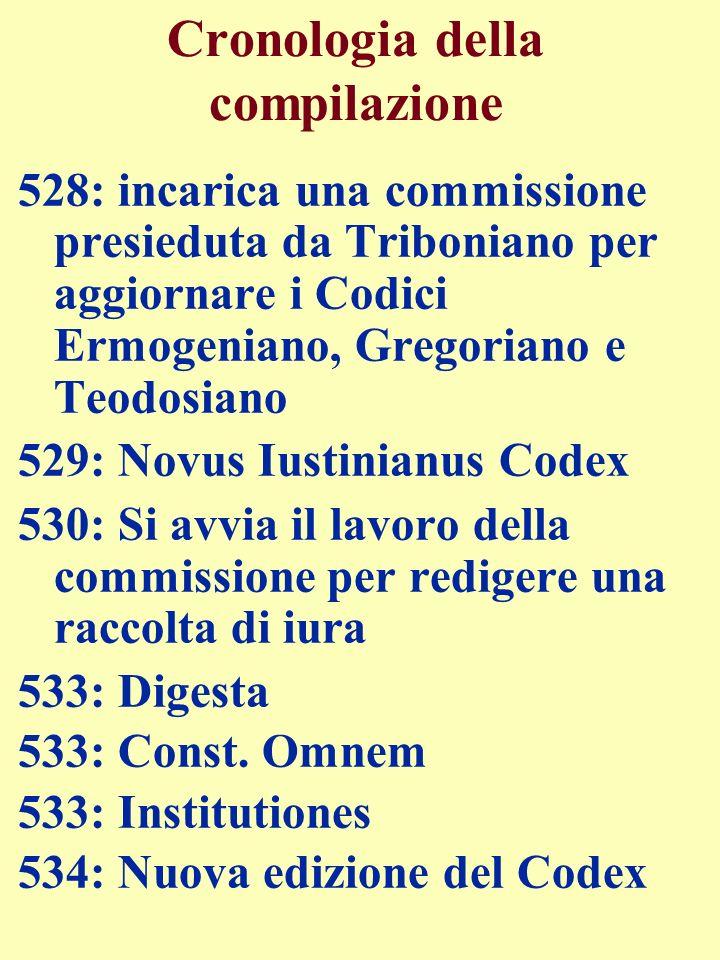 Cronologia della compilazione 528: incarica una commissione presieduta da Triboniano per aggiornare i Codici Ermogeniano, Gregoriano e Teodosiano 529: