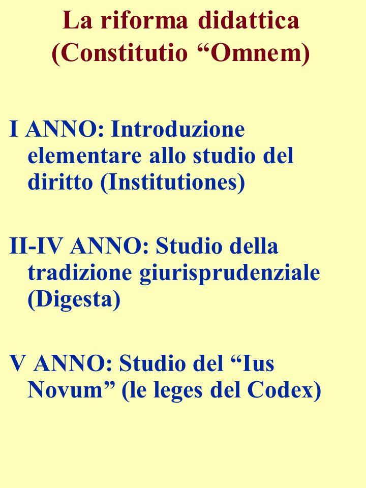 La riforma didattica (Constitutio Omnem) I ANNO: Introduzione elementare allo studio del diritto (Institutiones) II-IV ANNO: Studio della tradizione g