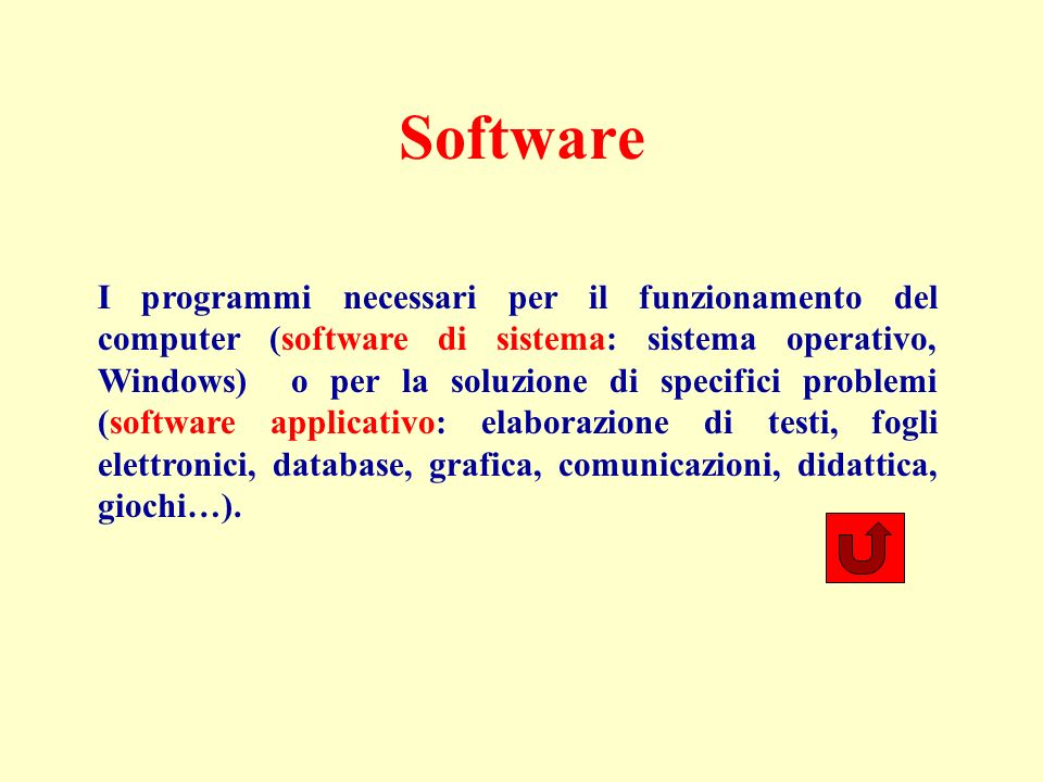 Software I programmi necessari per il funzionamento del computer (software di sistema: sistema operativo, Windows) o per la soluzione di specifici problemi (software applicativo: elaborazione di testi, fogli elettronici, database, grafica, comunicazioni, didattica, giochi…).